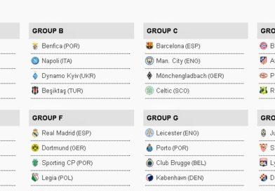 Los Ligy Mistrů UEFA 2016/2017