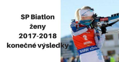 SP v biatlonu 17/18 – kompletní výsledky – ženy