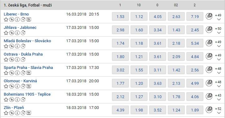 Aktuální nabídka kurzů - Tipsport - 15.3.2018, 14 hod